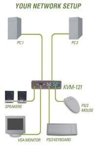 نحوه اتصال دستگاه ها به KVM-121