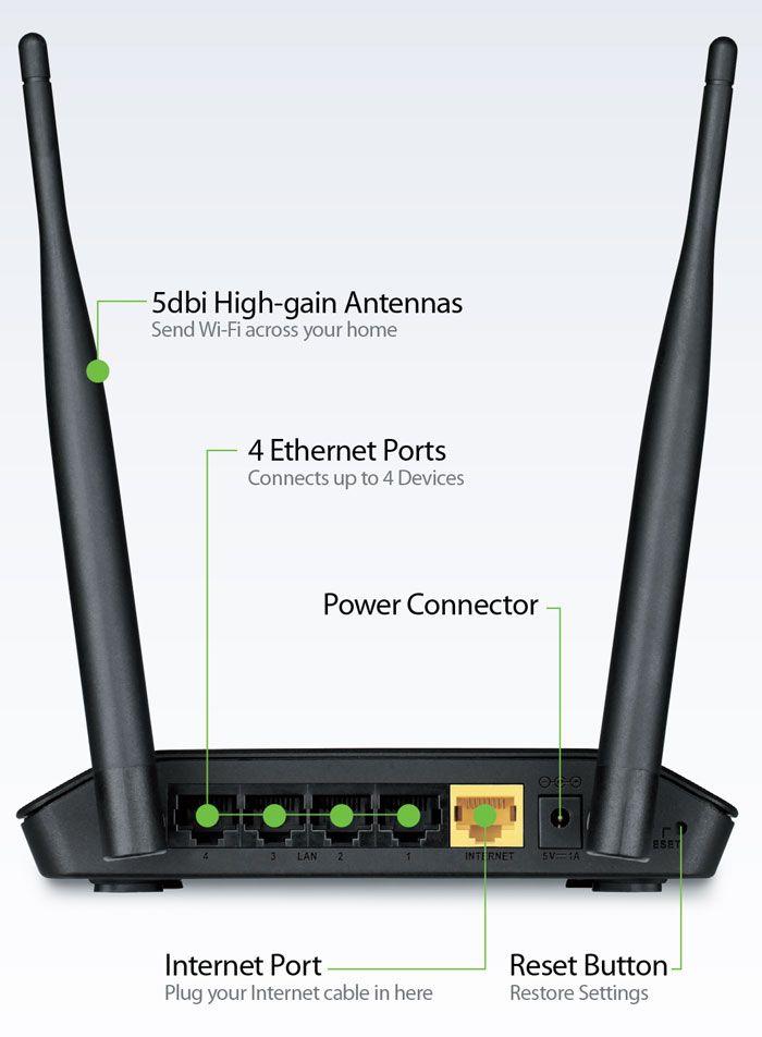 دو آنتن 5db در روتر DIR-605L