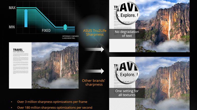 قابلیت ASUS Tru2Life Video در لپ تاپ X543MA-N4000