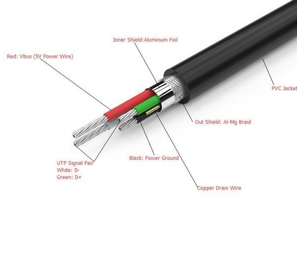 کابل USB پرینتر پنج متری یونیتک Y-C421GBK