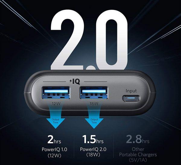 پاور بانک ۲۰۰۰۰ انکر مدل A1260