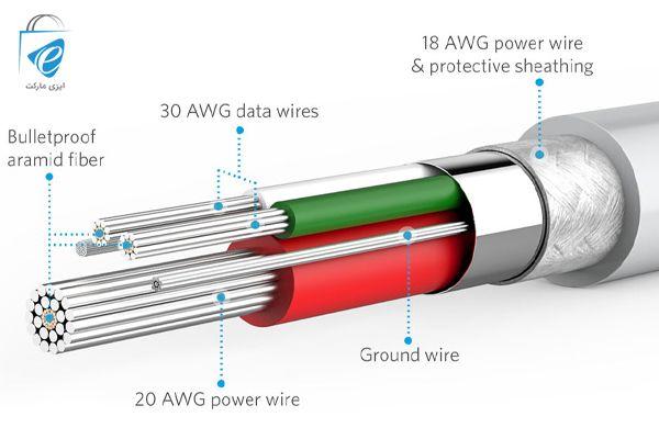 سرعت عالی با سیم شارژر سه متری انکر