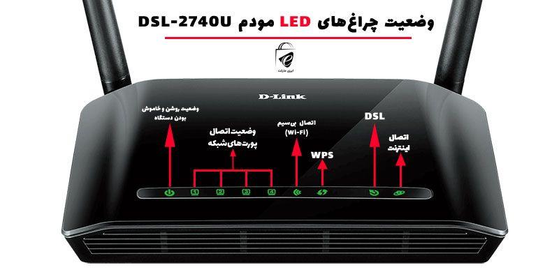 چراغهای روی مودم DSL-2740U