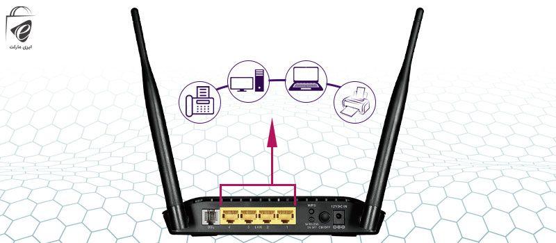 ۴ پورت LAN برای اتصال به صورت کابلی